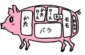 pig paint